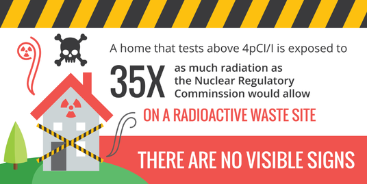 Radon remediation Denver